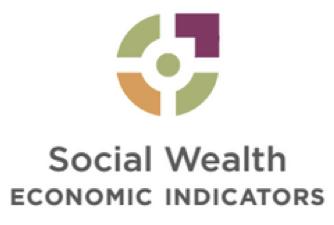 Social Wealth Economic Indicators